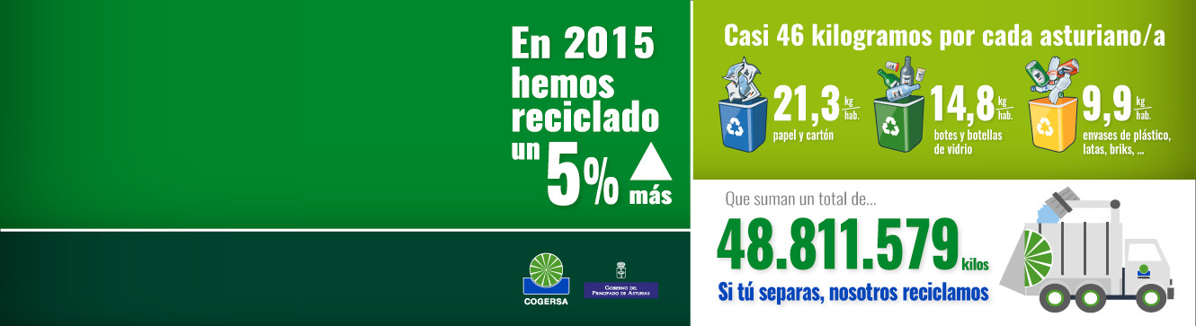 meme-datos-reciclaje-2015-carrusel-portada-blog-1330x363