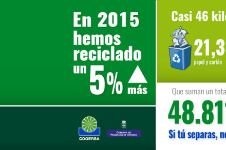 meme-datos-reciclaje-2015-carrusel-portada-blog-1330x363